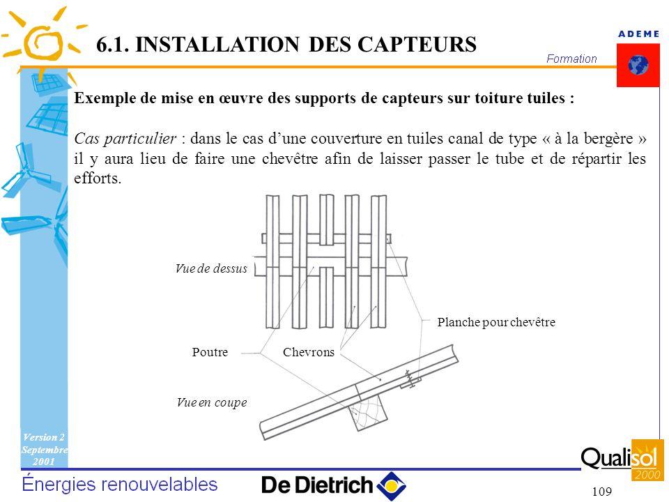 Version 2 Septembre 2001 109 6.1. INSTALLATION DES CAPTEURS Exemple de mise en œuvre des supports de capteurs sur toiture tuiles : Cas particulier : d