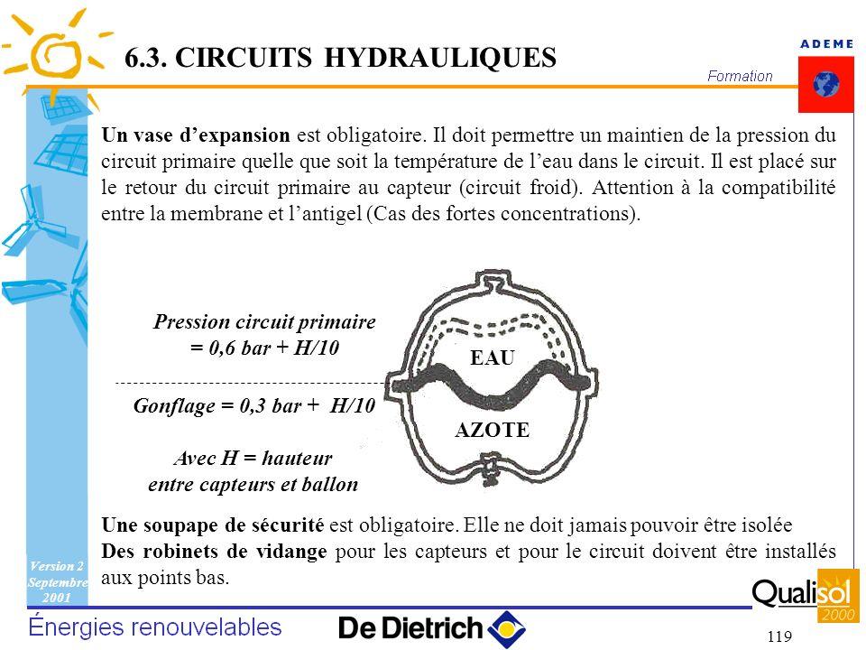 Version 2 Septembre 2001 119 6.3. CIRCUITS HYDRAULIQUES Un vase dexpansion est obligatoire. Il doit permettre un maintien de la pression du circuit pr