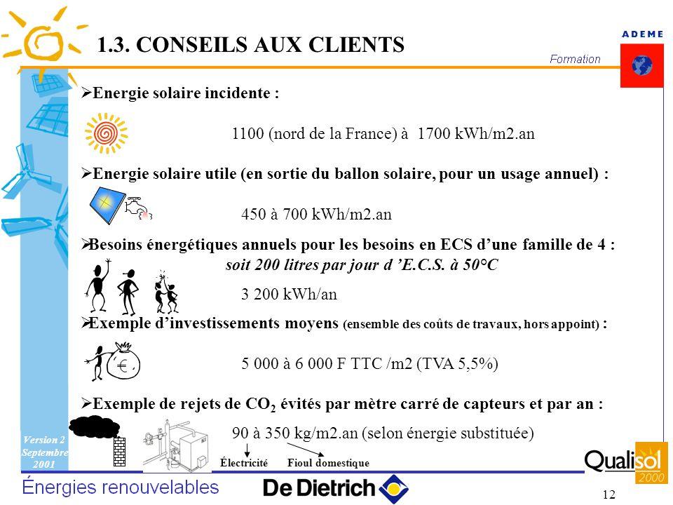 Version 2 Septembre 2001 12 1.3. CONSEILS AUX CLIENTS Energie solaire incidente : 1100 (nord de la France) à 1700 kWh/m2.an Energie solaire utile (en