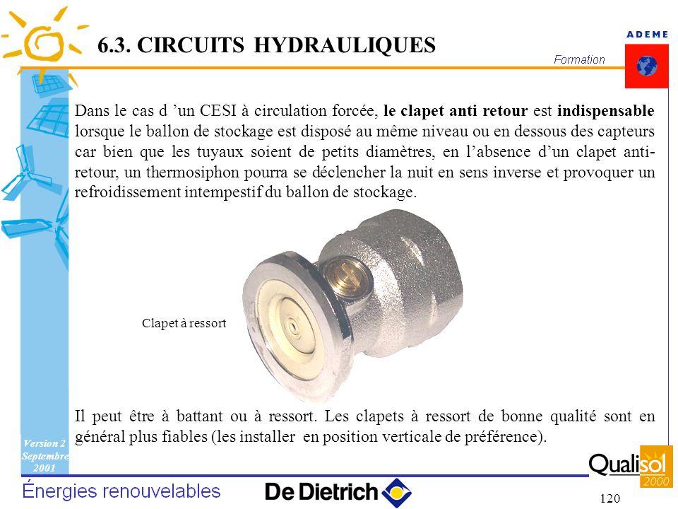 Version 2 Septembre 2001 120 6.3. CIRCUITS HYDRAULIQUES Dans le cas d un CESI à circulation forcée, le clapet anti retour est indispensable lorsque le