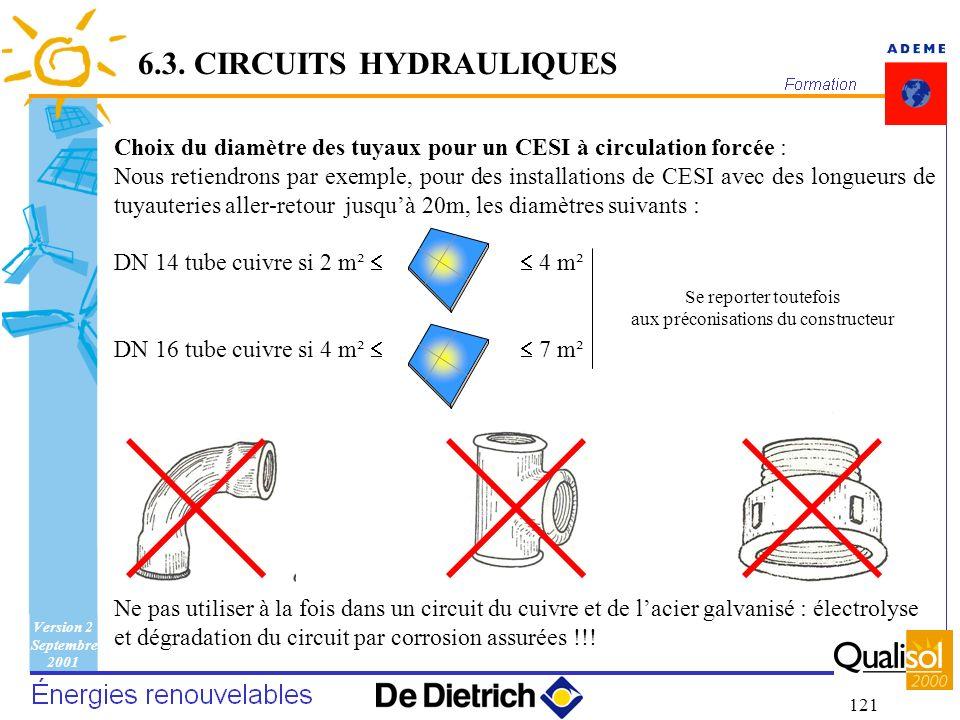 Version 2 Septembre 2001 121 6.3. CIRCUITS HYDRAULIQUES Choix du diamètre des tuyaux pour un CESI à circulation forcée : Nous retiendrons par exemple,