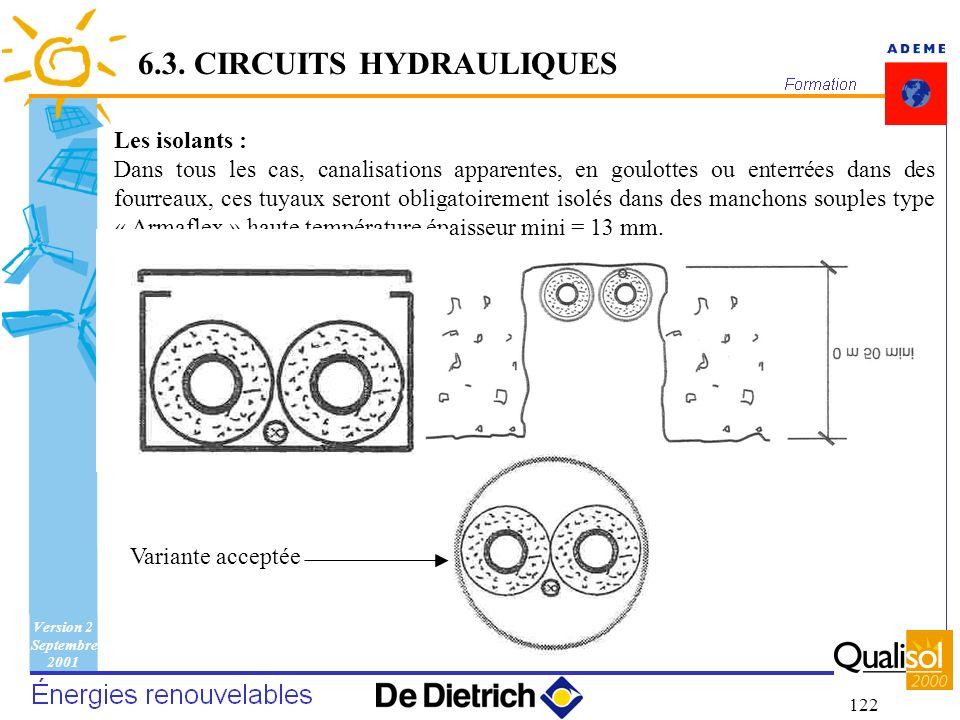 Version 2 Septembre 2001 122 Les isolants : Dans tous les cas, canalisations apparentes, en goulottes ou enterrées dans des fourreaux, ces tuyaux sero