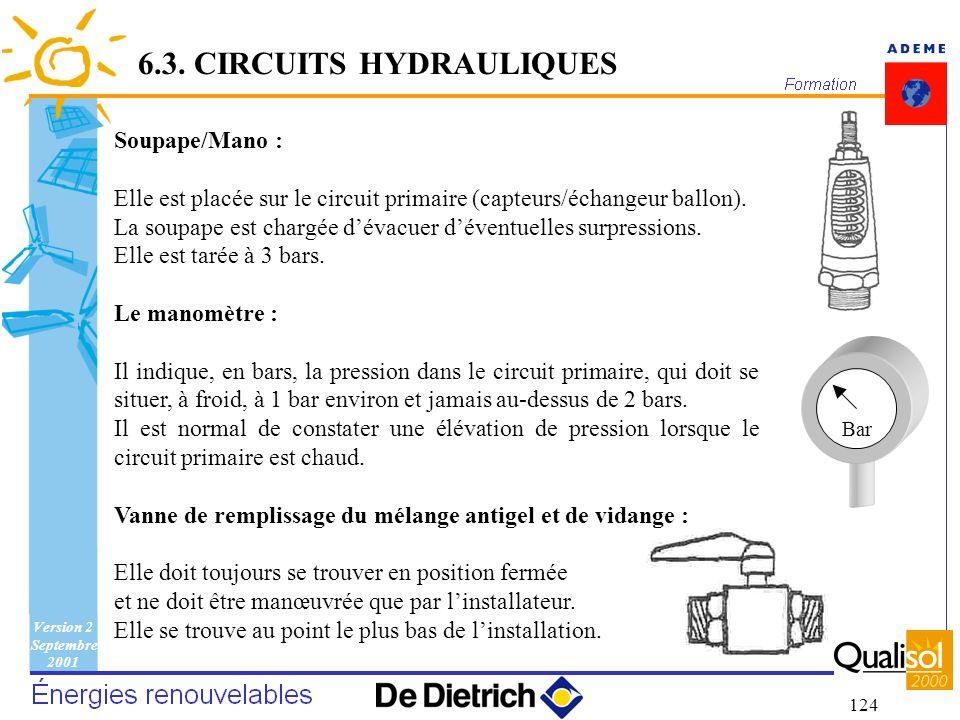 Version 2 Septembre 2001 124 Soupape/Mano : Elle est placée sur le circuit primaire (capteurs/échangeur ballon). La soupape est chargée dévacuer déven