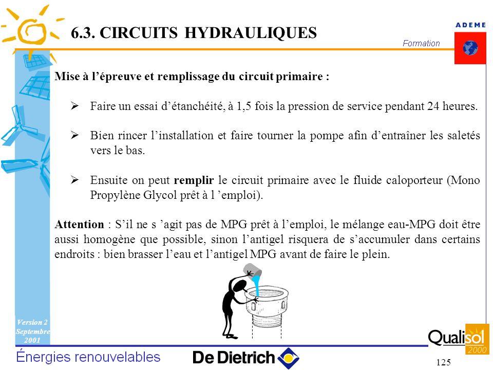 Version 2 Septembre 2001 125 Mise à lépreuve et remplissage du circuit primaire : Faire un essai détanchéité, à 1,5 fois la pression de service pendan