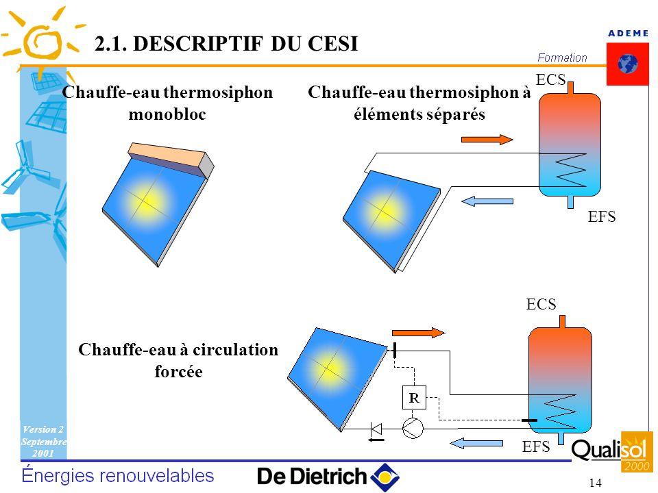 Version 2 Septembre 2001 14 Chauffe-eau thermosiphon monobloc Chauffe-eau à circulation forcée Chauffe-eau thermosiphon à éléments séparés 2.1. DESCRI