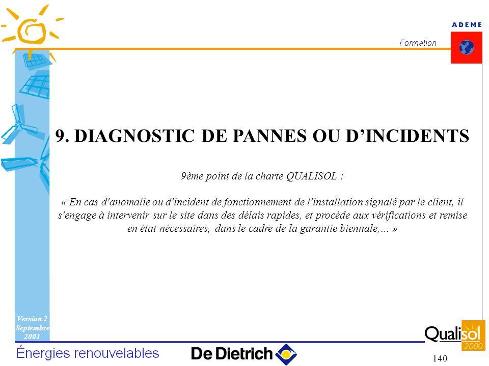 Version 2 Septembre 2001 140 9. DIAGNOSTIC DE PANNES OU DINCIDENTS 9ème point de la charte QUALISOL : « En cas d'anomalie ou d'incident de fonctionnem