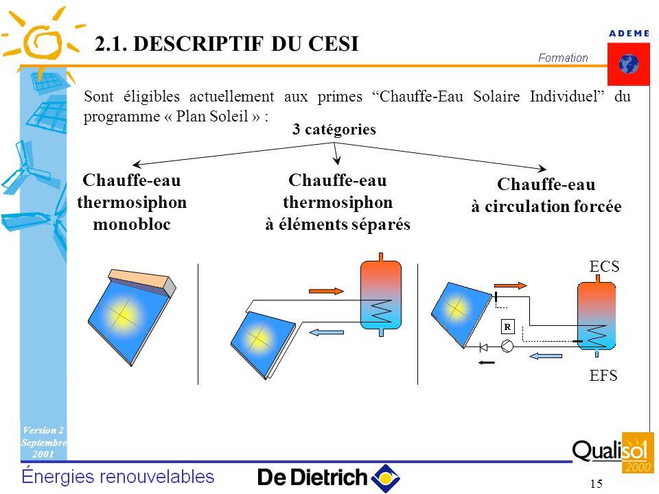 Version 2 Septembre 2001 15 Sont éligibles actuellement aux primes Chauffe-Eau Solaire Individuel du programme « Plan Soleil » : Chauffe-eau thermosip