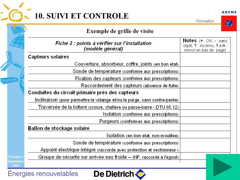 Version 2 Septembre 2001 150 Exemple de grille de visite 10. SUIVI ET CONTROLE