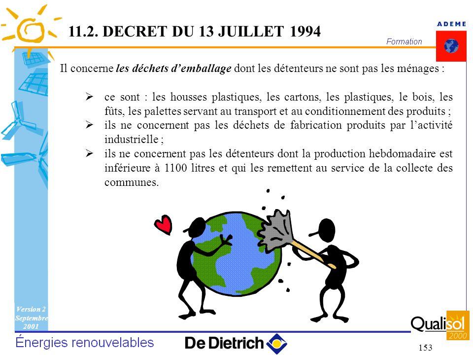 Version 2 Septembre 2001 153 Il concerne les déchets demballage dont les détenteurs ne sont pas les ménages : ce sont : les housses plastiques, les ca