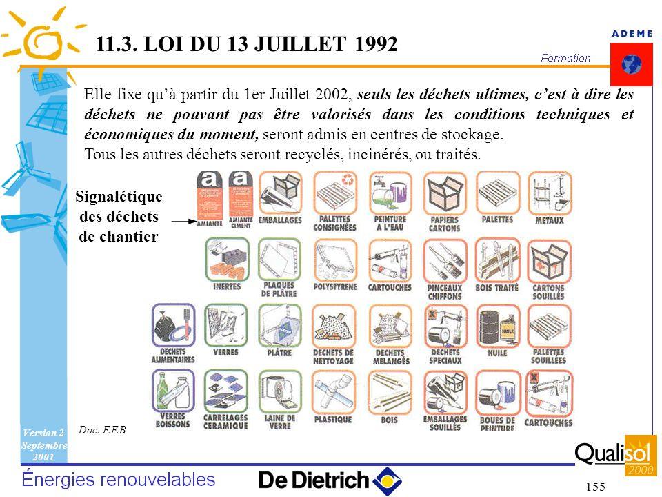 Version 2 Septembre 2001 155 Elle fixe quà partir du 1er Juillet 2002, seuls les déchets ultimes, cest à dire les déchets ne pouvant pas être valorisé