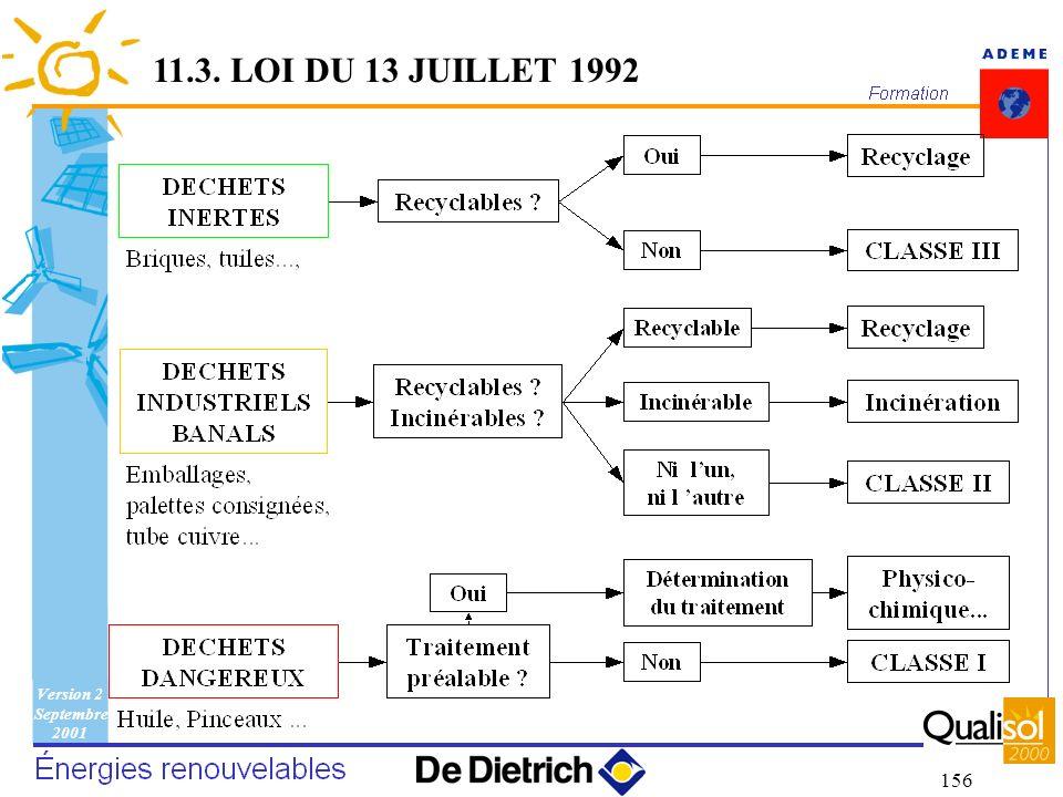 Version 2 Septembre 2001 156 11.3. LOI DU 13 JUILLET 1992