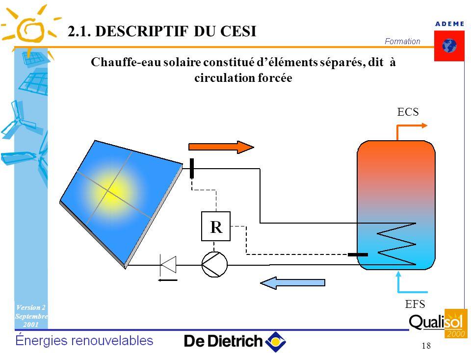 Version 2 Septembre 2001 18 Chauffe-eau solaire constitué déléments séparés, dit à circulation forcée 2.1. DESCRIPTIF DU CESI EFS ECS
