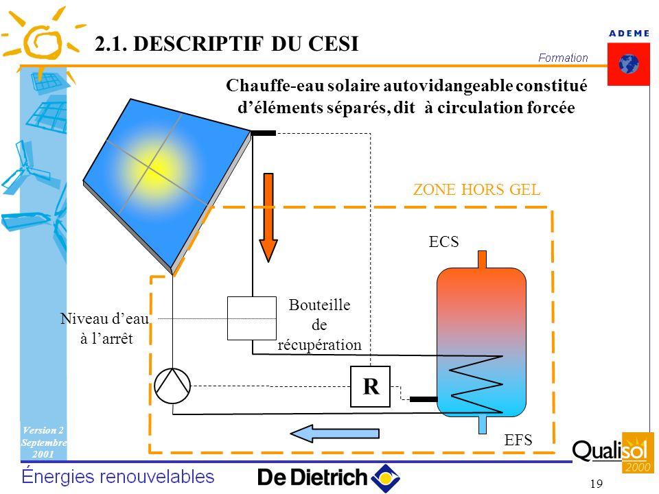 Version 2 Septembre 2001 19 Chauffe-eau solaire autovidangeable constitué déléments séparés, dit à circulation forcée 2.1. DESCRIPTIF DU CESI EFS ECS