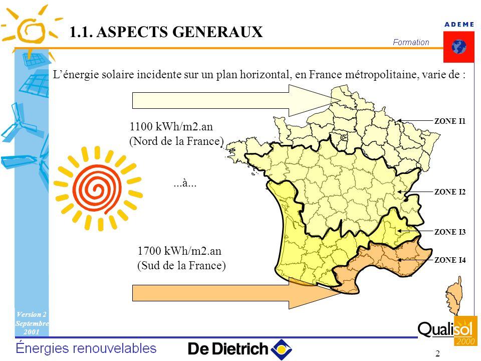 Version 2 Septembre 2001 2 1100 kWh/m2.an (Nord de la France) Lénergie solaire incidente sur un plan horizontal, en France métropolitaine, varie de :