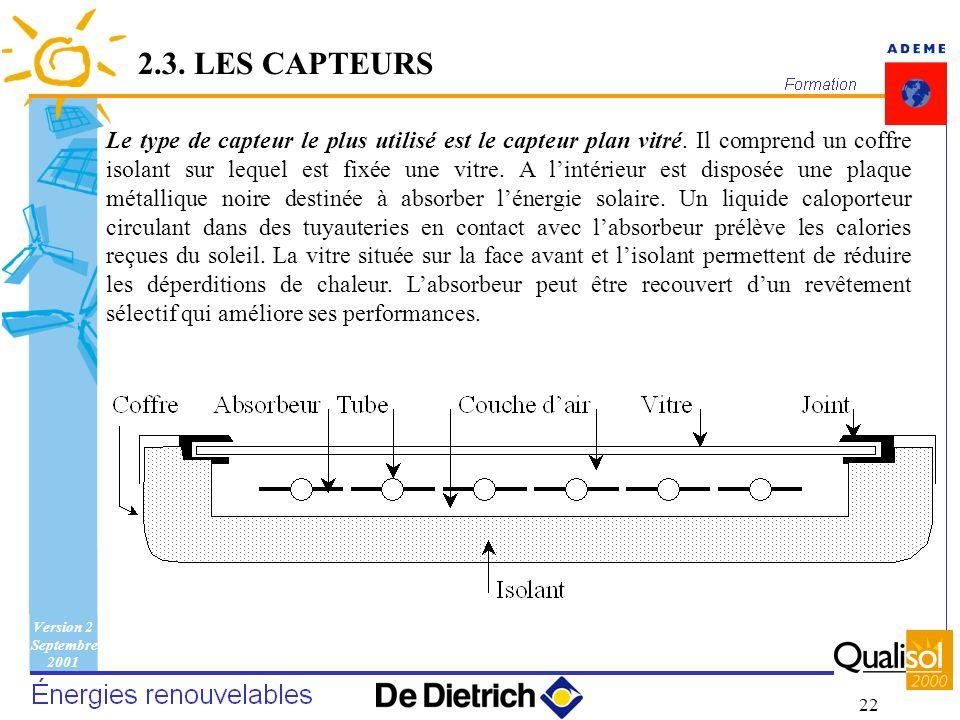 Version 2 Septembre 2001 22 Le type de capteur le plus utilisé est le capteur plan vitré. Il comprend un coffre isolant sur lequel est fixée une vitre