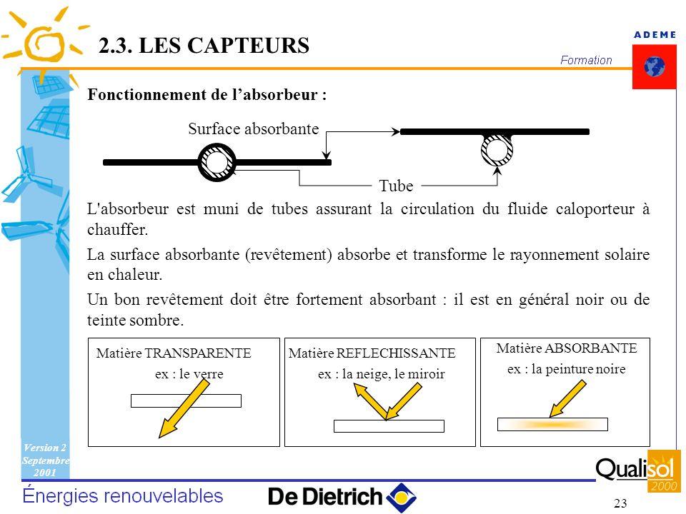 Version 2 Septembre 2001 23 Fonctionnement de labsorbeur : L'absorbeur est muni de tubes assurant la circulation du fluide caloporteur à chauffer. La