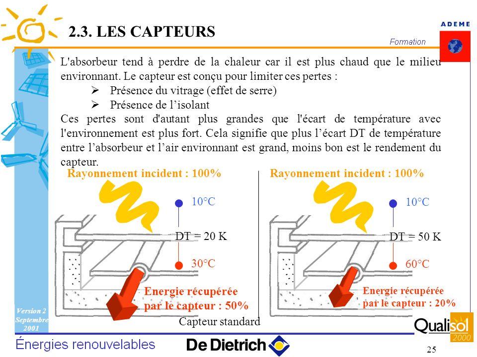 Version 2 Septembre 2001 25 L'absorbeur tend à perdre de la chaleur car il est plus chaud que le milieu environnant. Le capteur est conçu pour limiter