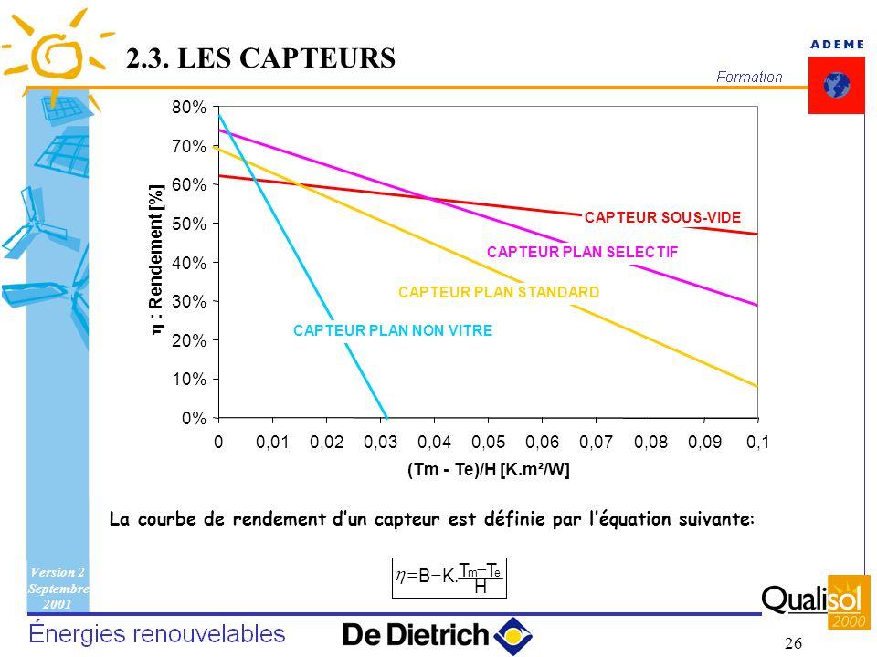 Version 2 Septembre 2001 26 2.3. LES CAPTEURS 0% 10% 20% 30% 40% 50% 60% 70% 80% 00,010,020,030,040,050,060,070,080,090,1 (Tm - Te)/H [K.m²/W] : Rende
