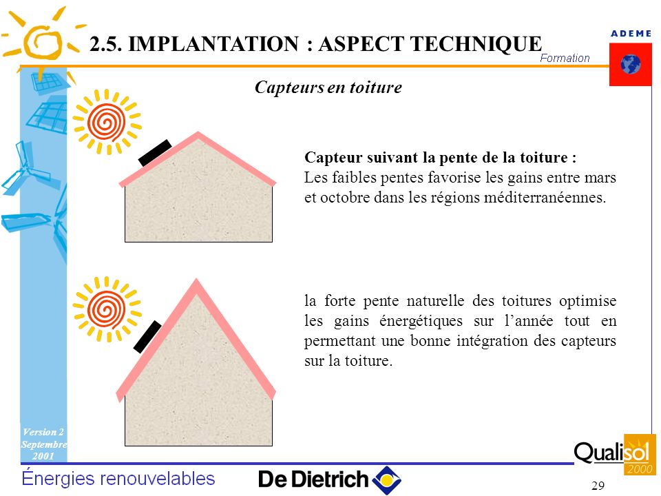 Version 2 Septembre 2001 29 Capteur suivant la pente de la toiture : Les faibles pentes favorise les gains entre mars et octobre dans les régions médi