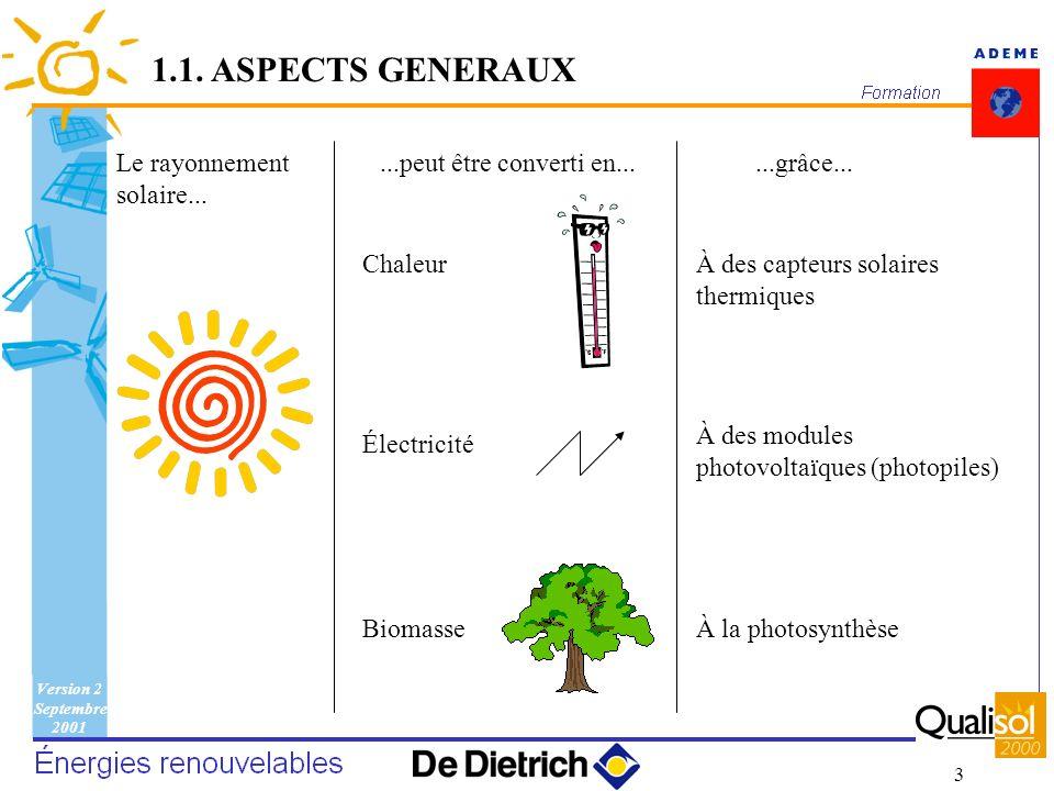 Version 2 Septembre 2001 3 Le rayonnement solaire......peut être converti en......grâce... À des capteurs solaires thermiques À des modules photovolta