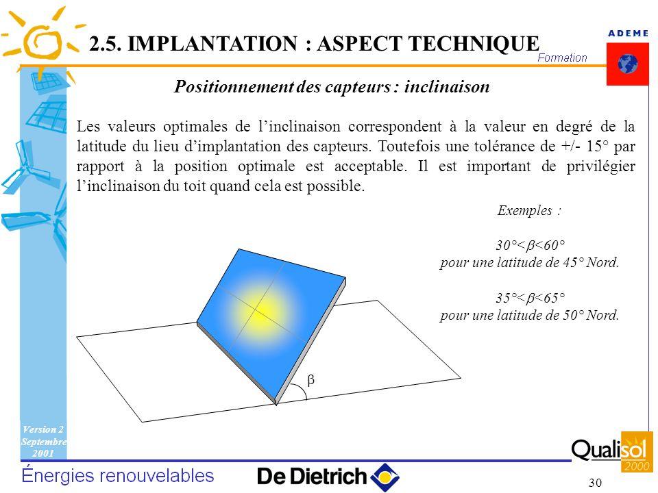 Version 2 Septembre 2001 30 Positionnement des capteurs : inclinaison Les valeurs optimales de linclinaison correspondent à la valeur en degré de la l