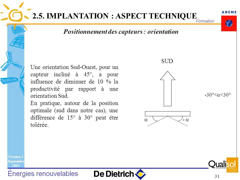 Version 2 Septembre 2001 31 Positionnement des capteurs : orientation Une orientation Sud-Ouest, pour un capteur incliné à 45°, a pour influence de di