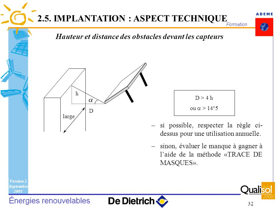 Version 2 Septembre 2001 32 Hauteur et distance des obstacles devant les capteurs D > 4 h ou > 14°5 –si possible, respecter la règle ci- dessus pour u