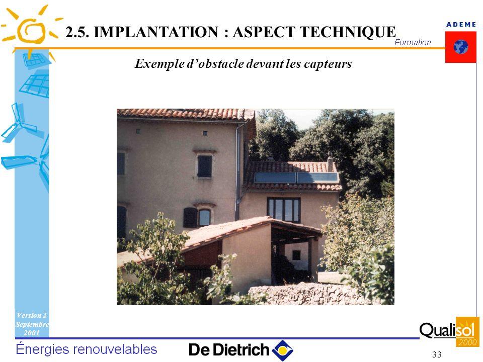 Version 2 Septembre 2001 33 Exemple dobstacle devant les capteurs 2.5. IMPLANTATION : ASPECT TECHNIQUE