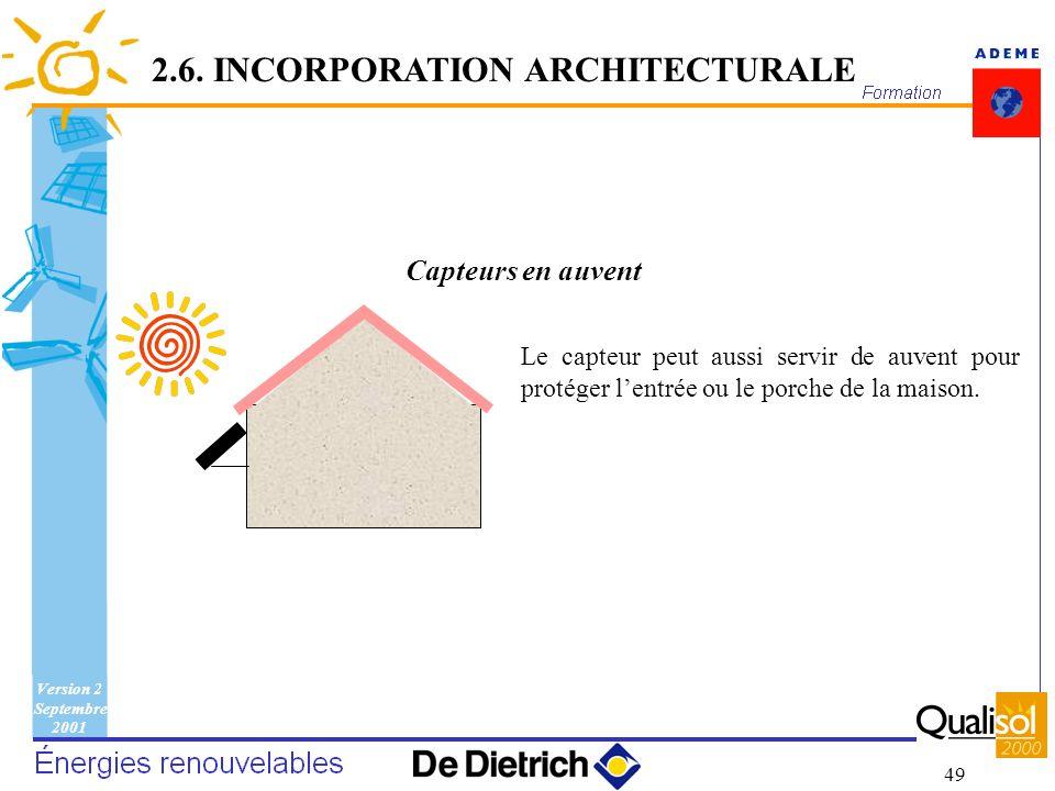 Version 2 Septembre 2001 49 Capteurs en auvent Le capteur peut aussi servir de auvent pour protéger lentrée ou le porche de la maison. 2.6. INCORPORAT