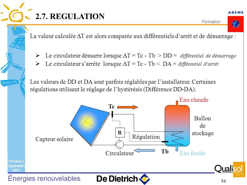 Version 2 Septembre 2001 56 La valeur calculée T est alors comparée aux différentiels darrêt et de démarrage : Le circulateur démarre lorsque T = Tc -