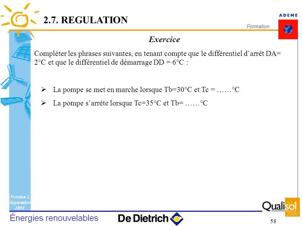 Version 2 Septembre 2001 58 Exercice Compléter les phrases suivantes, en tenant compte que le différentiel darrêt DA= 2°C et que le différentiel de dé