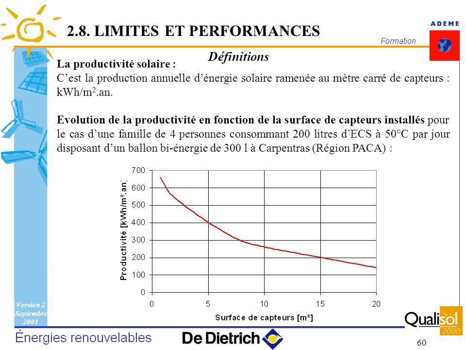 Version 2 Septembre 2001 60 La productivité solaire : Cest la production annuelle dénergie solaire ramenée au mètre carré de capteurs : kWh/m 2.an. Ev