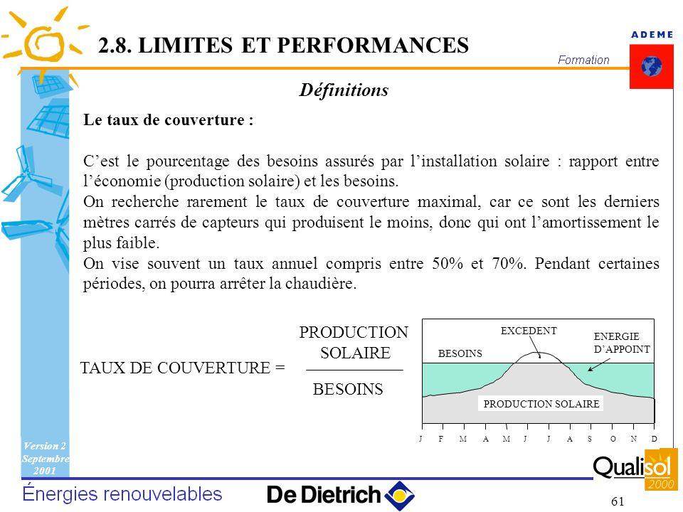 Version 2 Septembre 2001 61 Le taux de couverture : Cest le pourcentage des besoins assurés par linstallation solaire : rapport entre léconomie (produ