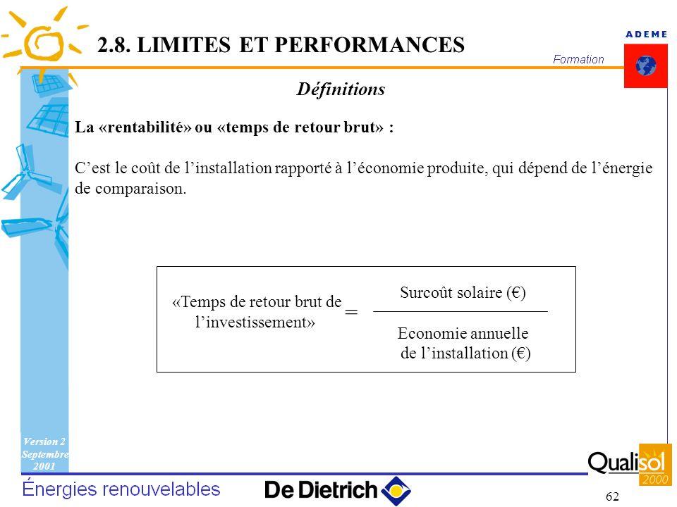 Version 2 Septembre 2001 62 «Temps de retour brut de linvestissement» Surcoût solaire () Economie annuelle de linstallation () = La «rentabilité» ou «