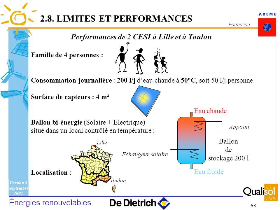 Version 2 Septembre 2001 63 2.8. LIMITES ET PERFORMANCES