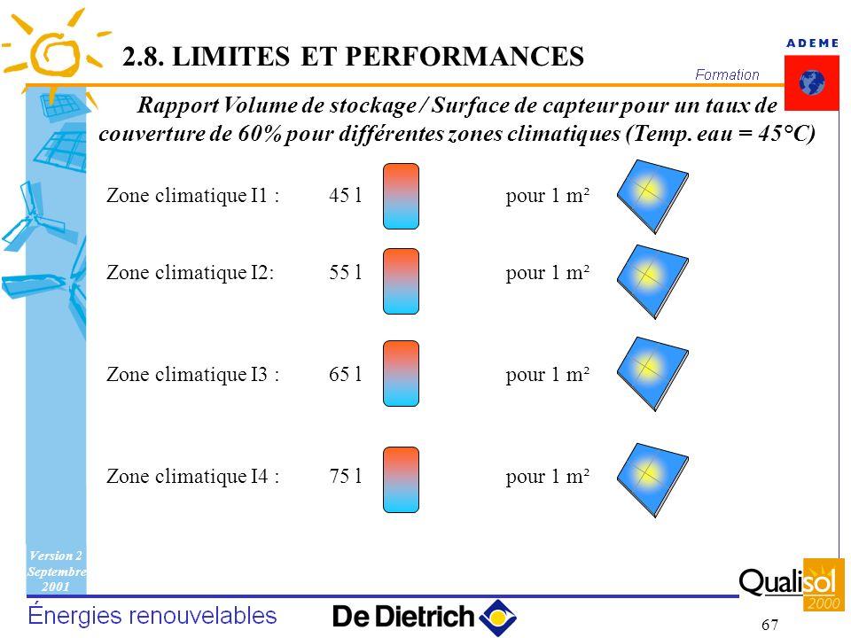 Version 2 Septembre 2001 67 Rapport Volume de stockage / Surface de capteur pour un taux de couverture de 60% pour différentes zones climatiques (Temp