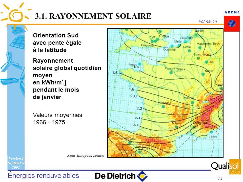 Version 2 Septembre 2001 71 Orientation Sud avec pente égale à la latitude Rayonnement solaire global quotidien moyen en kWh/m ².j pendant le mois de