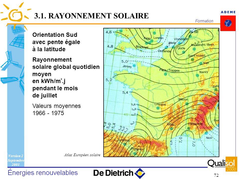 Version 2 Septembre 2001 72 Orientation Sud avec pente égale à la latitude Rayonnement solaire global quotidien moyen en kWh/m ².j pendant le mois de