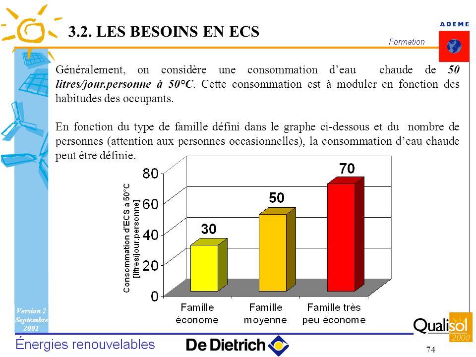 Version 2 Septembre 2001 74 Généralement, on considère une consommation deau chaude de 50 litres/jour.personne à 50°C. Cette consommation est à module