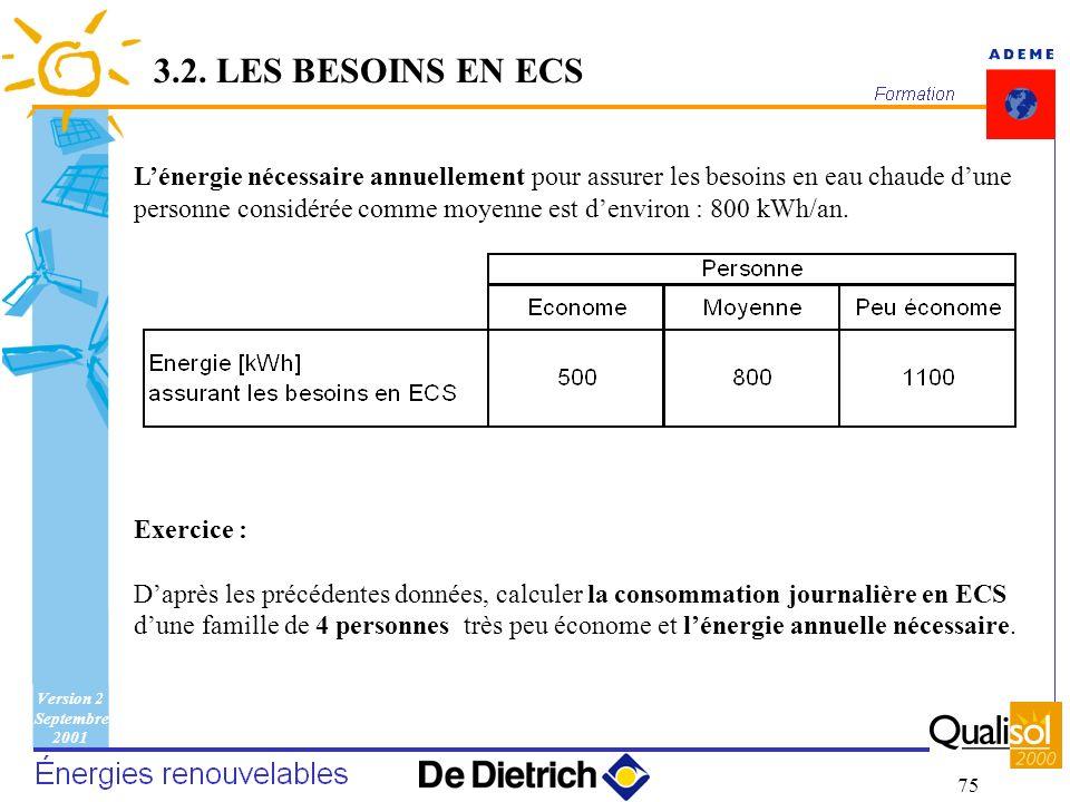 Version 2 Septembre 2001 75 Lénergie nécessaire annuellement pour assurer les besoins en eau chaude dune personne considérée comme moyenne est denviro