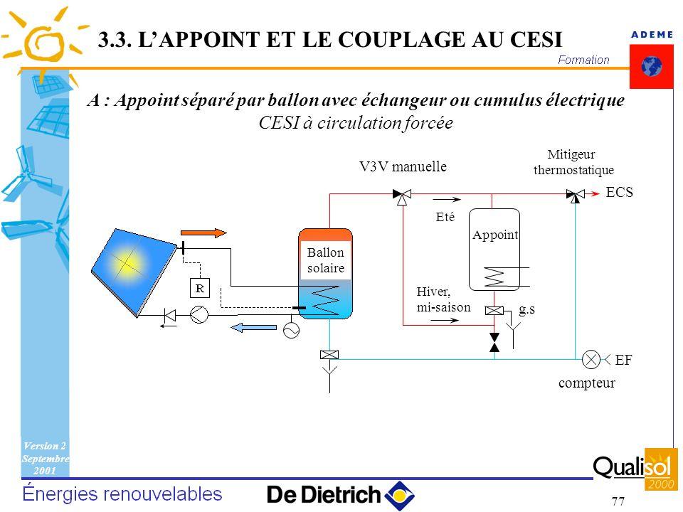 Version 2 Septembre 2001 77 A : Appoint séparé par ballon avec échangeur ou cumulus électrique CESI à circulation forcée 3.3. LAPPOINT ET LE COUPLAGE