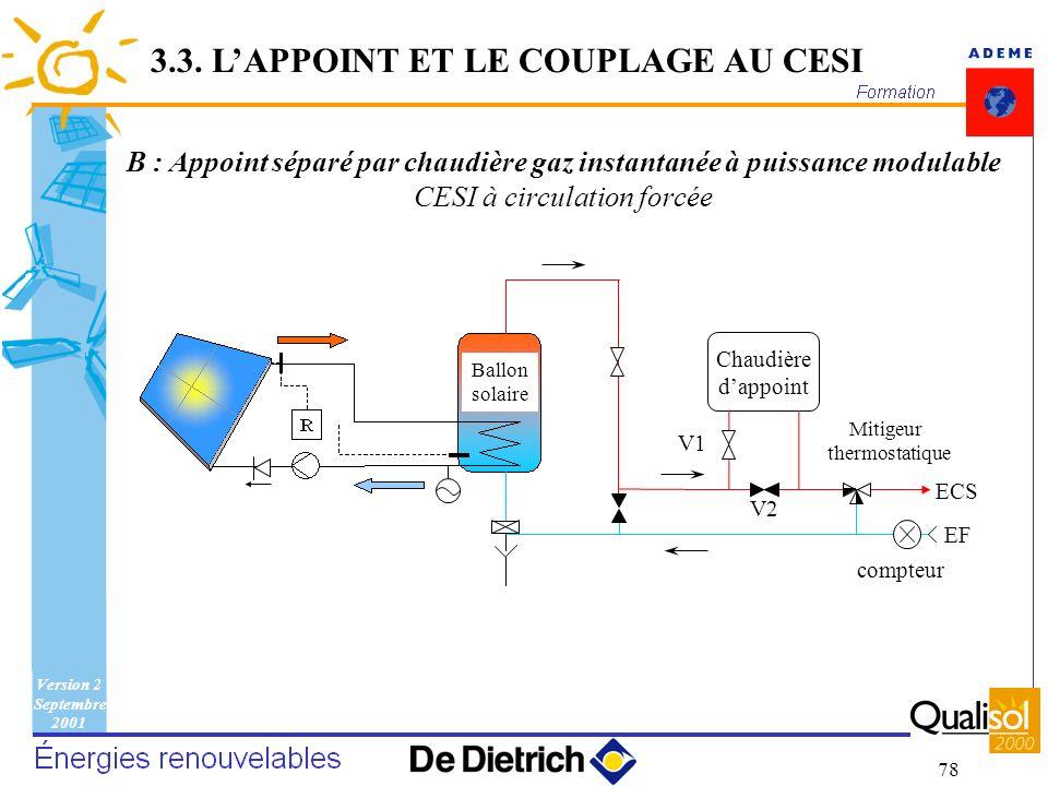Version 2 Septembre 2001 78 B : Appoint séparé par chaudière gaz instantanée à puissance modulable CESI à circulation forcée 3.3. LAPPOINT ET LE COUPL