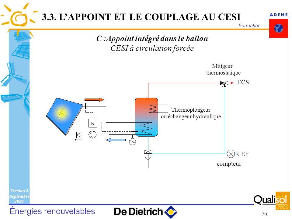 Version 2 Septembre 2001 79 C :Appoint intégré dans le ballon CESI à circulation forcée 3.3. LAPPOINT ET LE COUPLAGE AU CESI EF compteur ECS Mitigeur