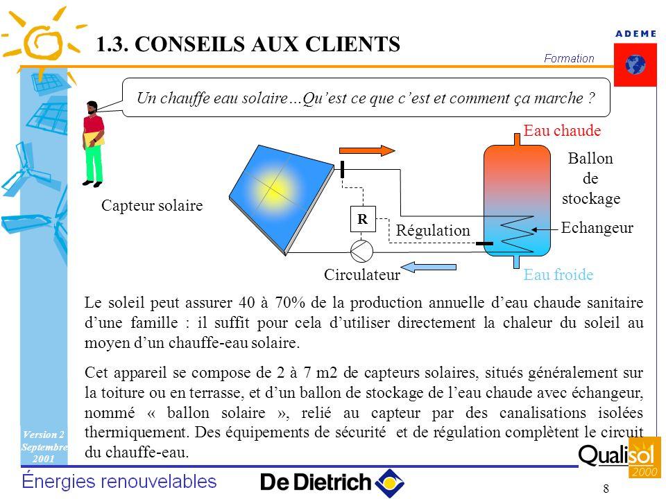 Version 2 Septembre 2001 8 Le soleil peut assurer 40 à 70% de la production annuelle deau chaude sanitaire dune famille : il suffit pour cela dutilise