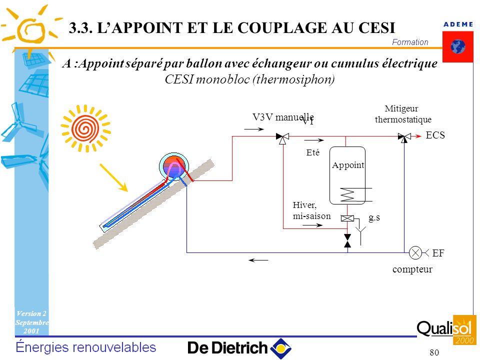 Version 2 Septembre 2001 80 A :Appoint séparé par ballon avec échangeur ou cumulus électrique CESI monobloc (thermosiphon) 3.3. LAPPOINT ET LE COUPLAG