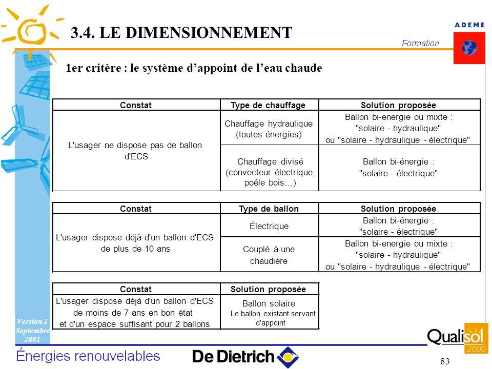 Version 2 Septembre 2001 83 1er critère : le système dappoint de leau chaude 3.4. LE DIMENSIONNEMENT ConstatType de chauffageSolution proposée Chauffa