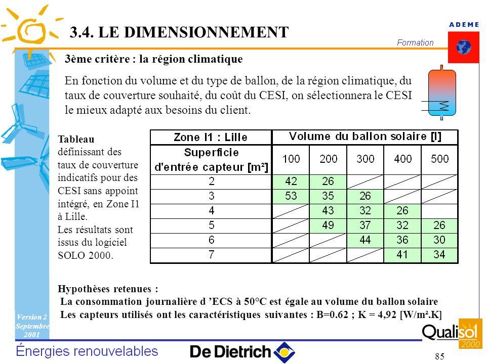Version 2 Septembre 2001 85 3.4. LE DIMENSIONNEMENT Tableau définissant des taux de couverture indicatifs pour des CESI sans appoint intégré, en Zone