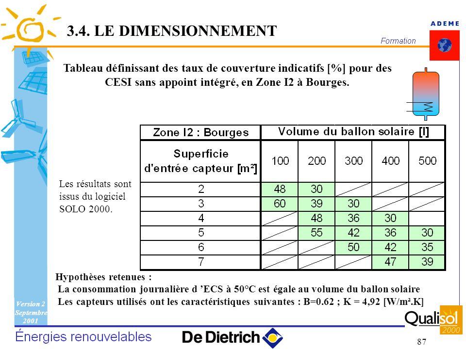 Version 2 Septembre 2001 87 3.4. LE DIMENSIONNEMENT Les résultats sont issus du logiciel SOLO 2000. Hypothèses retenues : La consommation journalière