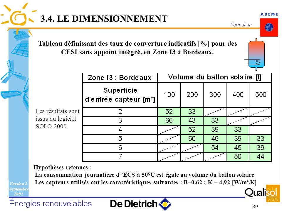 Version 2 Septembre 2001 89 3.4. LE DIMENSIONNEMENT Hypothèses retenues : La consommation journalière d ECS à 50°C est égale au volume du ballon solai