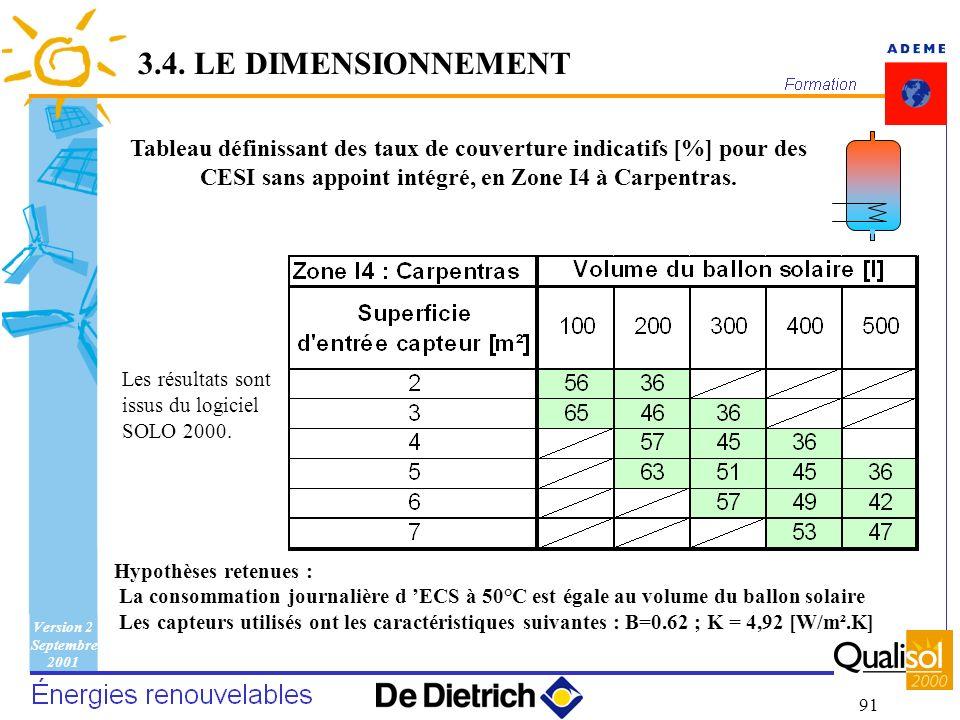 Version 2 Septembre 2001 91 3.4. LE DIMENSIONNEMENT Les résultats sont issus du logiciel SOLO 2000. Hypothèses retenues : La consommation journalière